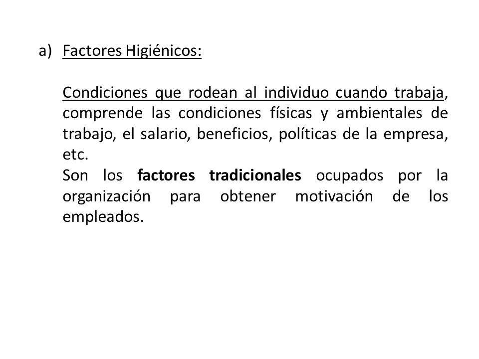Factores Higiénicos: