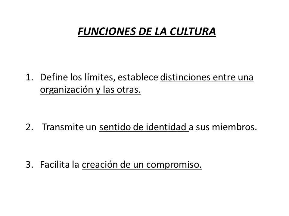 FUNCIONES DE LA CULTURA