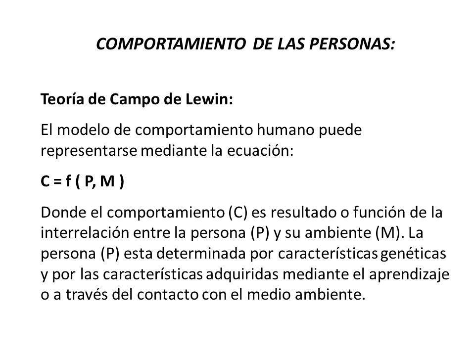 COMPORTAMIENTO DE LAS PERSONAS: