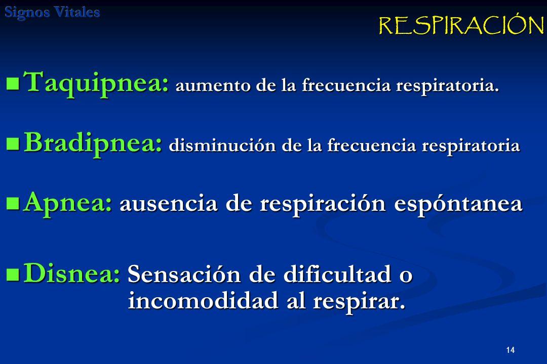 Taquipnea: aumento de la frecuencia respiratoria.
