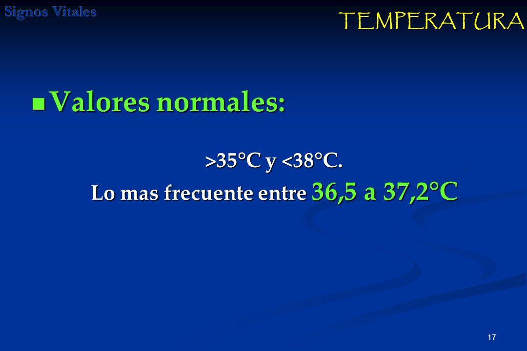 Lo mas frecuente entre 36,5 a 37,2°C