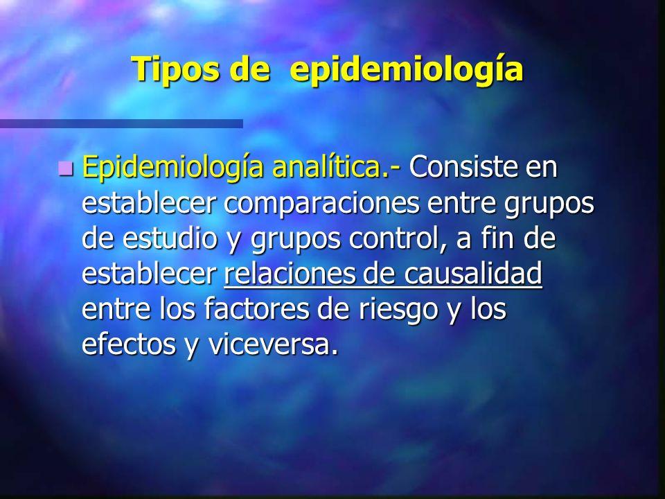 Tipos de epidemiología