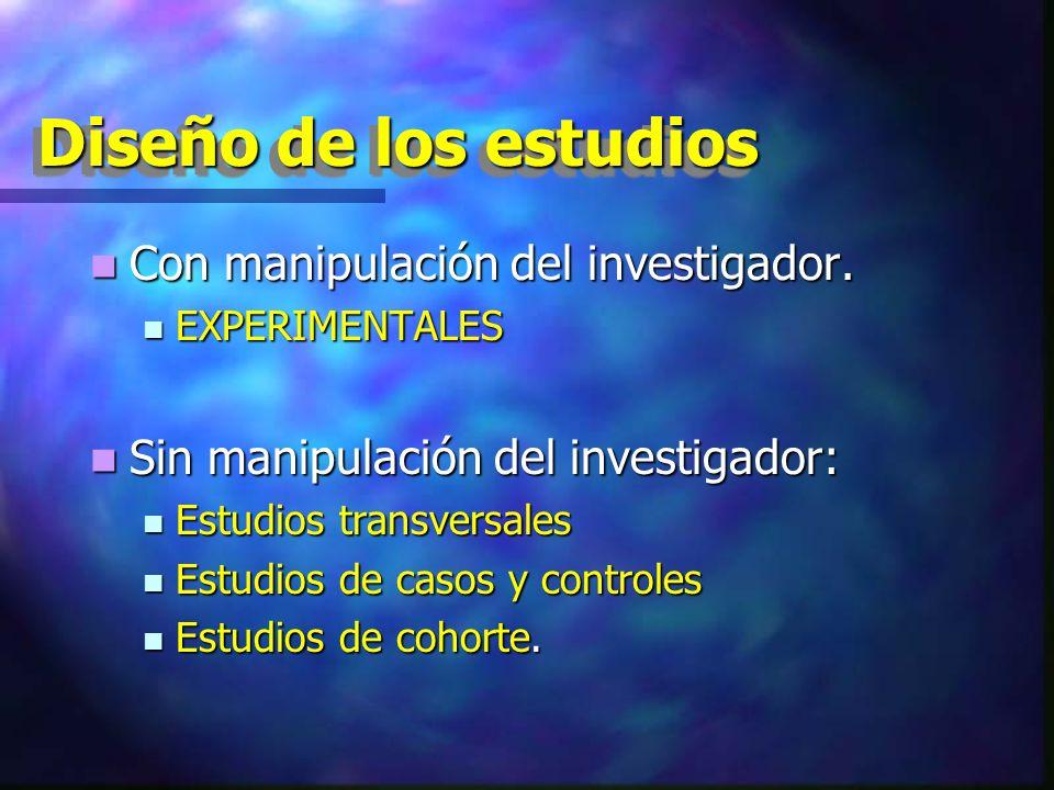 Diseño de los estudios Con manipulación del investigador.