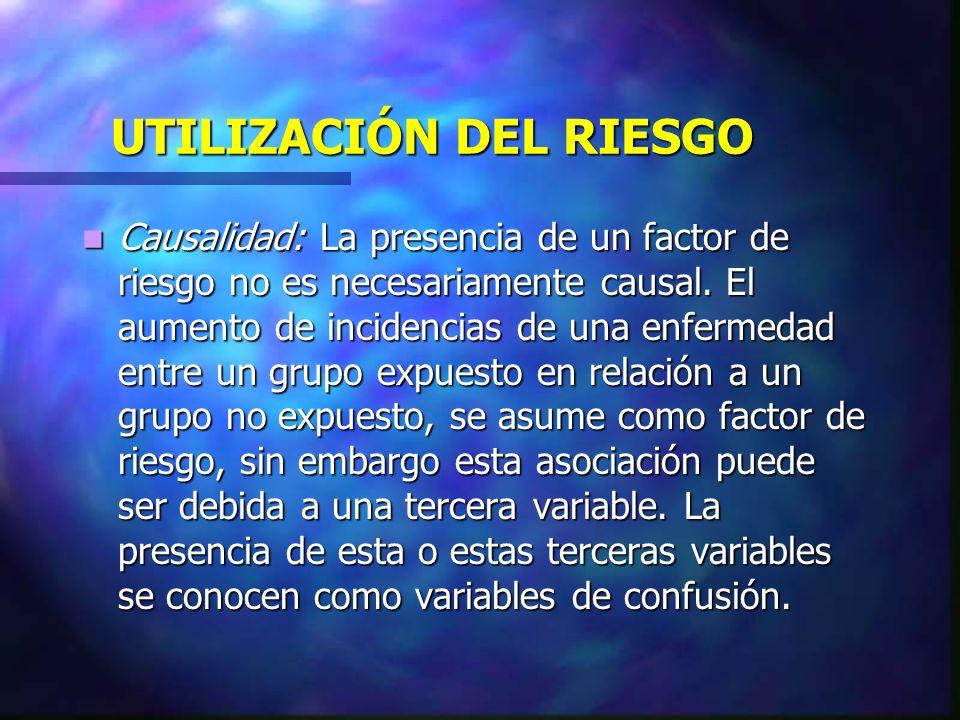 UTILIZACIÓN DEL RIESGO