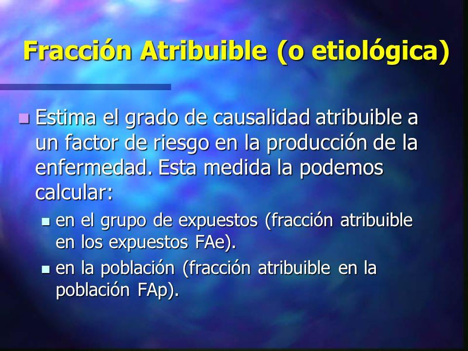 Fracción Atribuible (o etiológica)