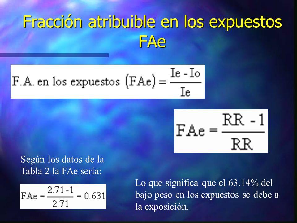Fracción atribuible en los expuestos FAe