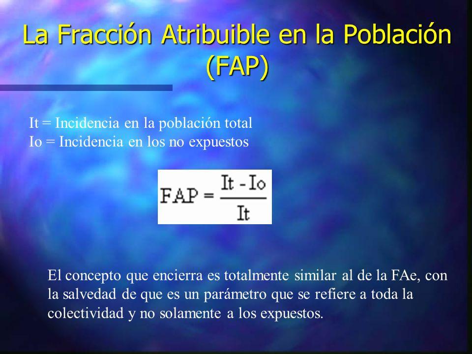La Fracción Atribuible en la Población (FAP)