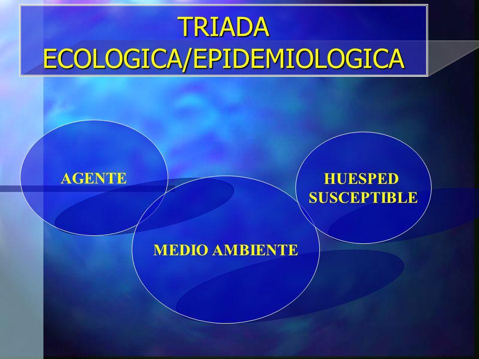 TRIADA ECOLOGICA/EPIDEMIOLOGICA
