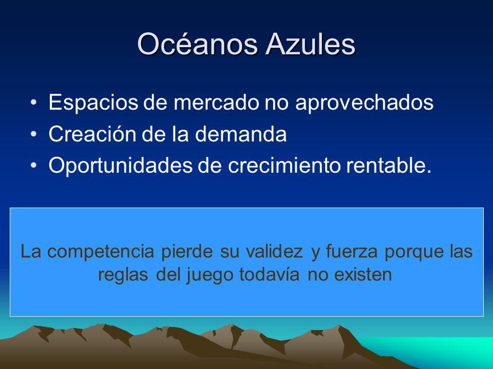 Océanos Azules Espacios de mercado no aprovechados