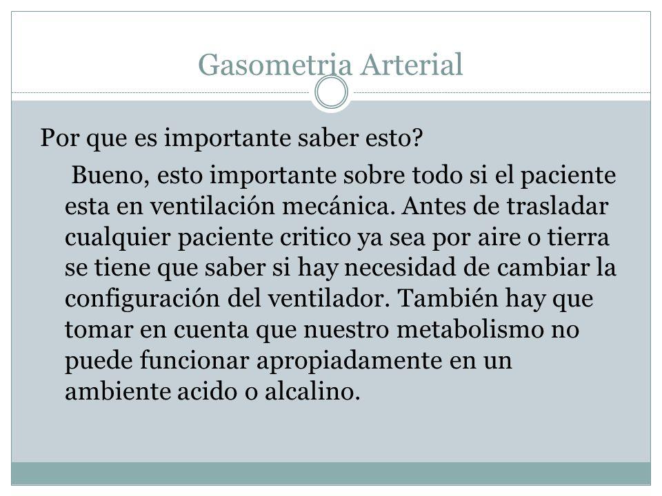 Gasometria Arterial Por que es importante saber esto