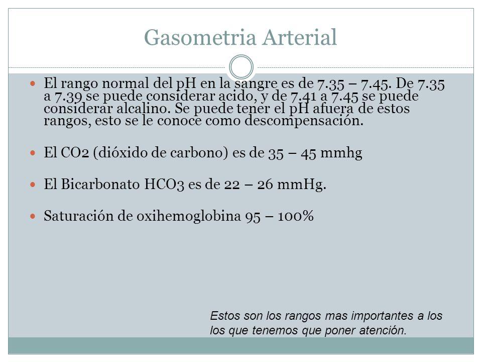 Gasometria Arterial