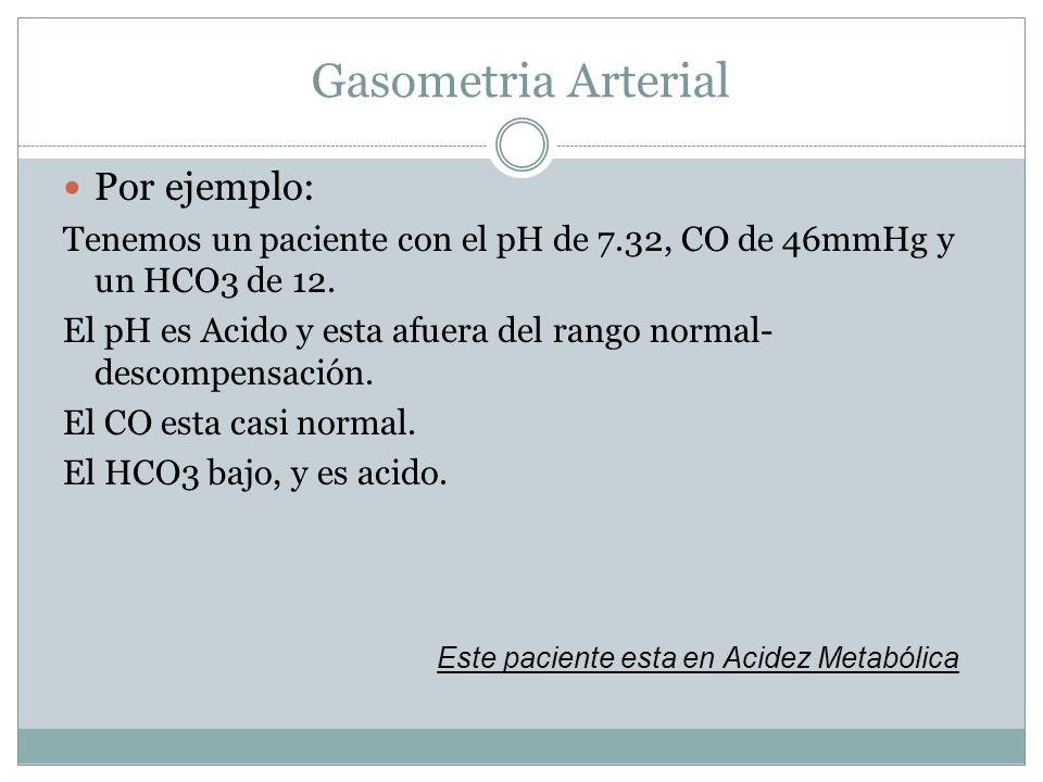 Gasometria Arterial Por ejemplo: