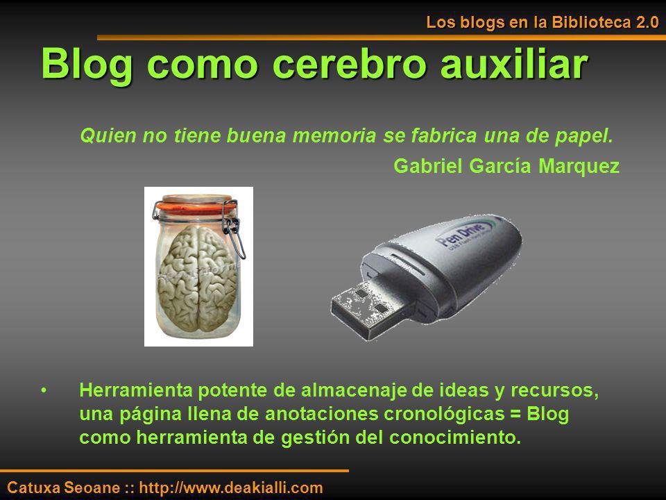Blog como cerebro auxiliar