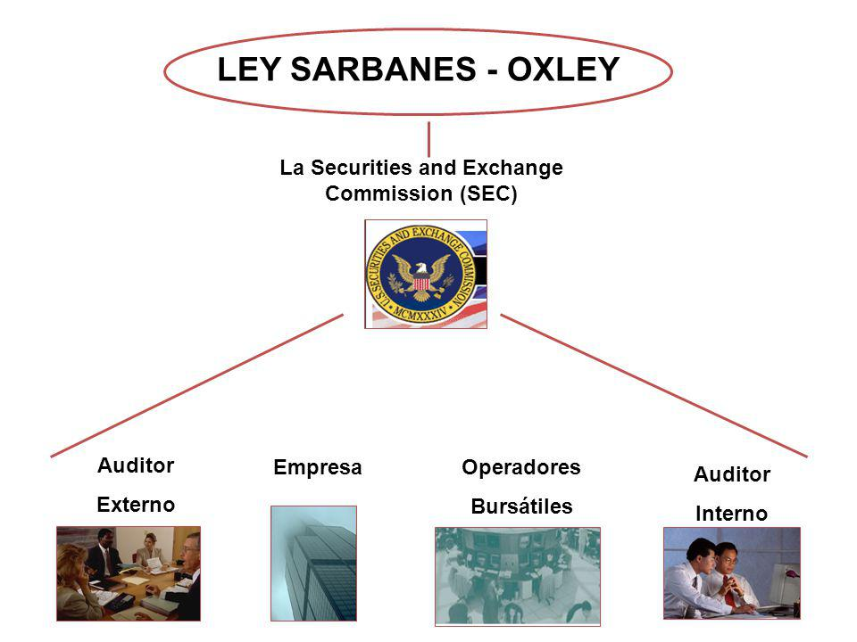 La Securities and Exchange Commission (SEC)