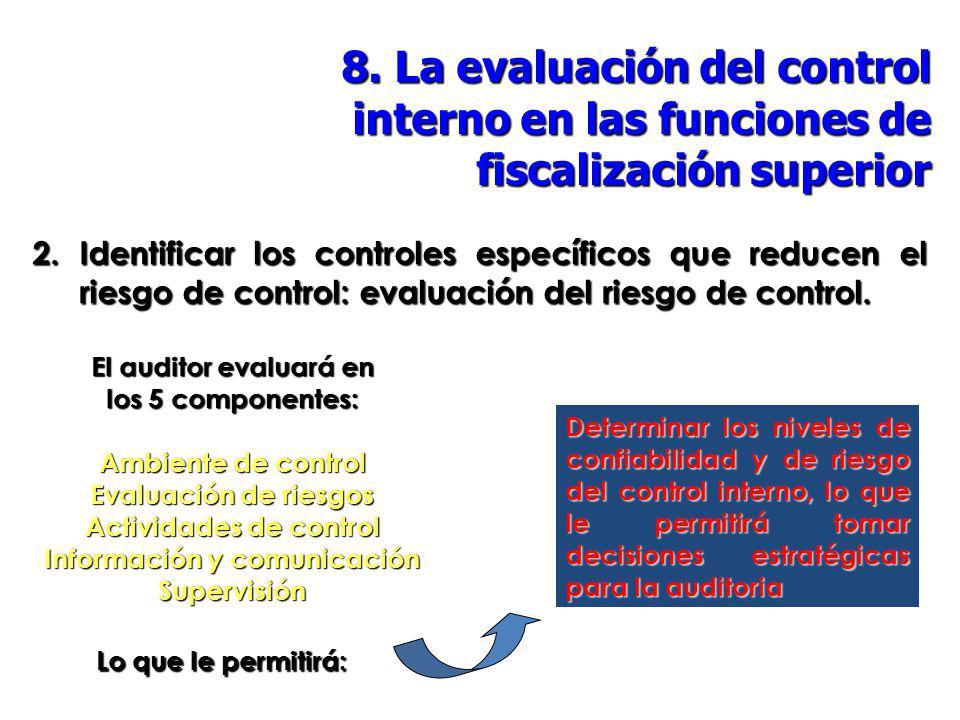 Actividades de control Información y comunicación