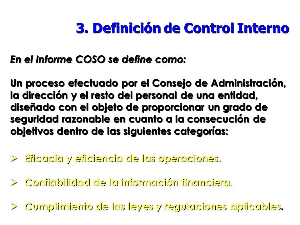 3. Definición de Control Interno