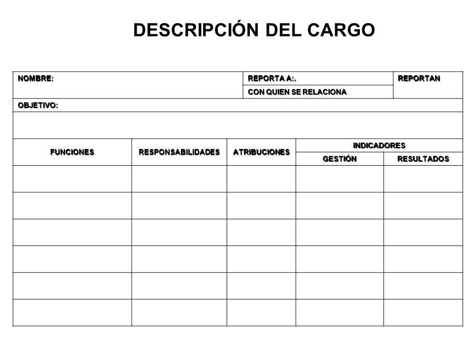 DESCRIPCIÓN DEL CARGO NOMBRE: REPORTA A:. REPORTAN