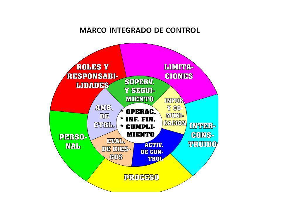 MARCO INTEGRADO DE CONTROL