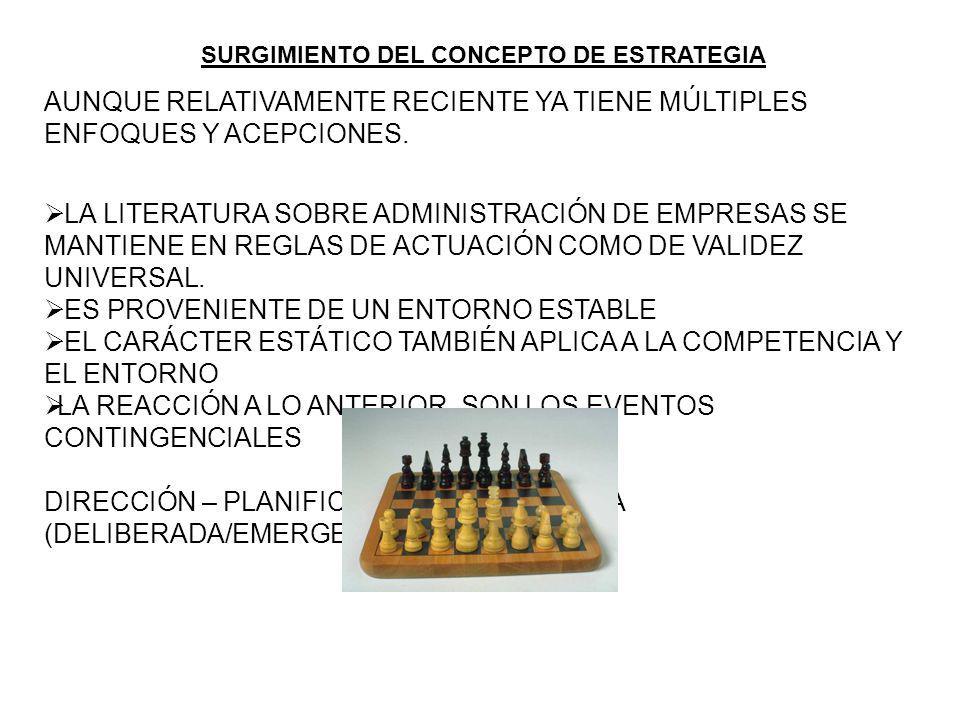 SURGIMIENTO DEL CONCEPTO DE ESTRATEGIA