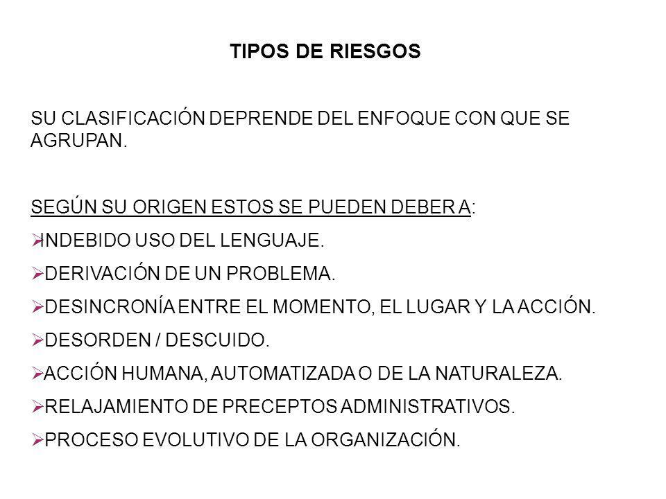TIPOS DE RIESGOS SU CLASIFICACIÓN DEPRENDE DEL ENFOQUE CON QUE SE AGRUPAN. SEGÚN SU ORIGEN ESTOS SE PUEDEN DEBER A: