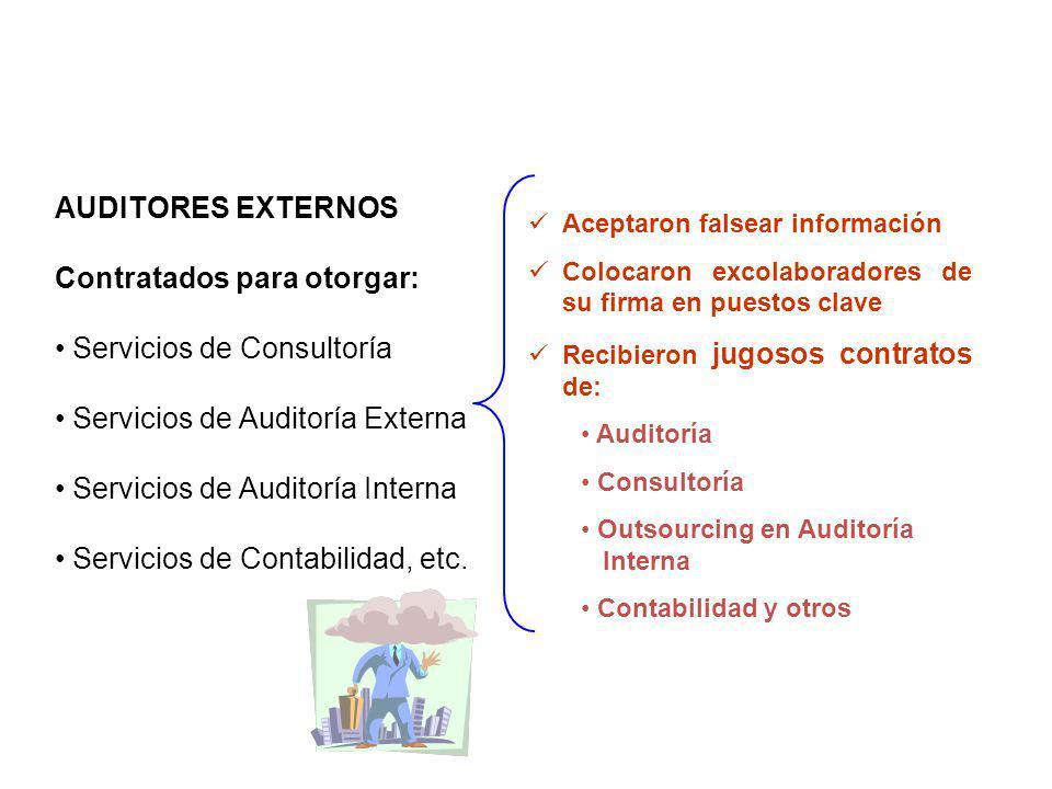 Contratados para otorgar: Servicios de Consultoría