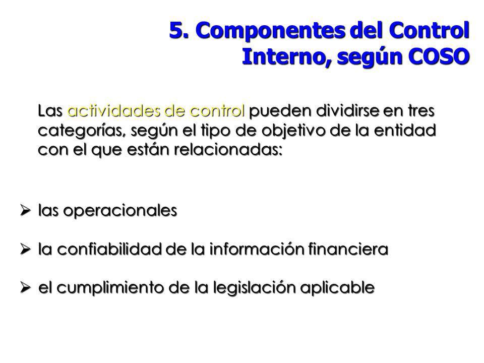5. Componentes del Control Interno, según COSO