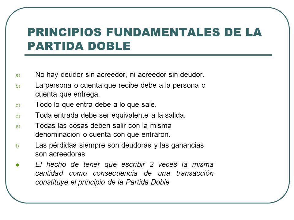 PRINCIPIOS FUNDAMENTALES DE LA PARTIDA DOBLE