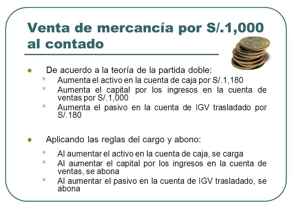 Venta de mercancía por S/.1,000 al contado