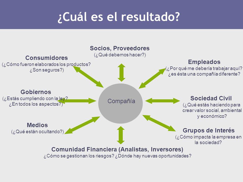Comunidad Financiera (Analistas, Inversores)