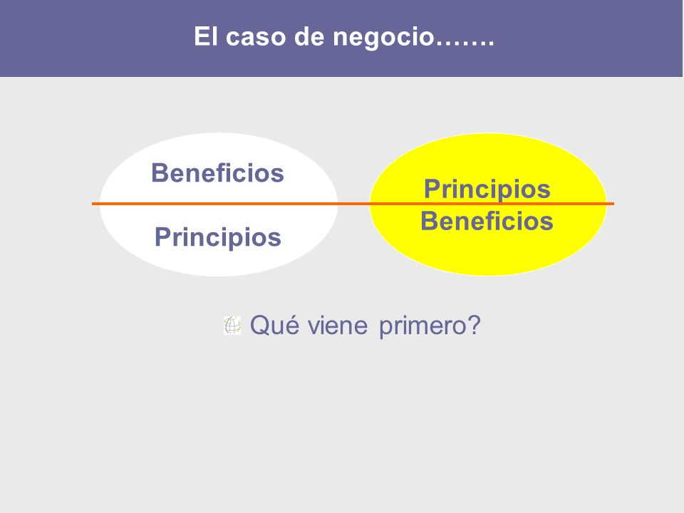 El caso de negocio……. Beneficios Principios Principios Beneficios Qué viene primero