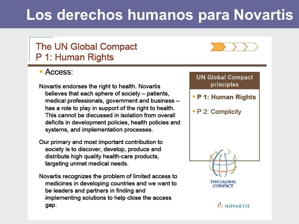 Los derechos humanos para Novartis