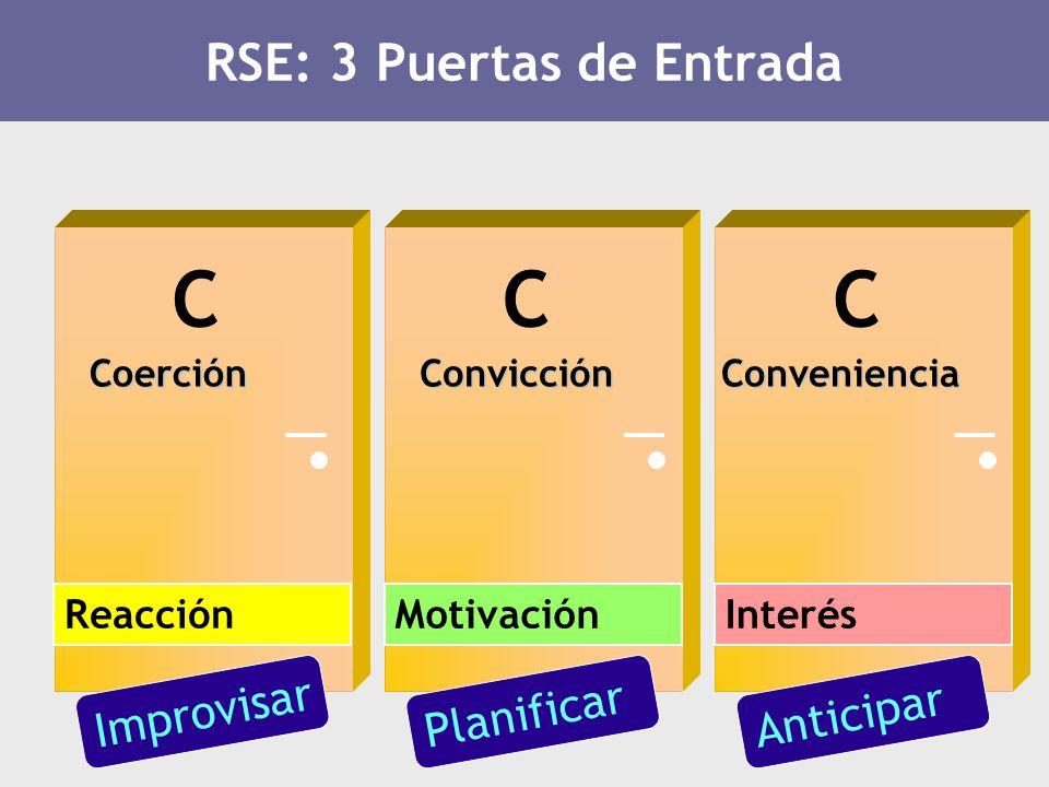 RSE: 3 Puertas de Entrada