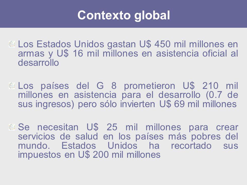 Contexto global Los Estados Unidos gastan U$ 450 mil millones en armas y U$ 16 mil millones en asistencia oficial al desarrollo.