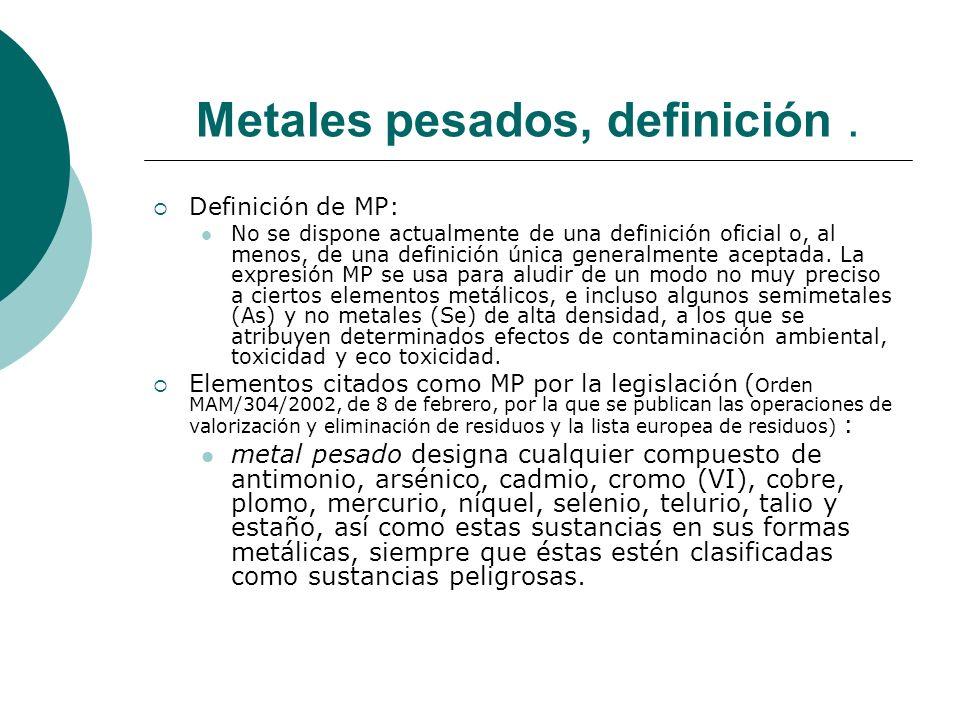 Metales pesados, definición .