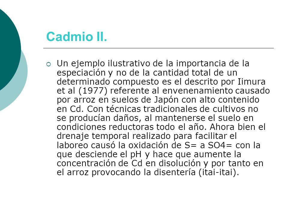 Cadmio II.