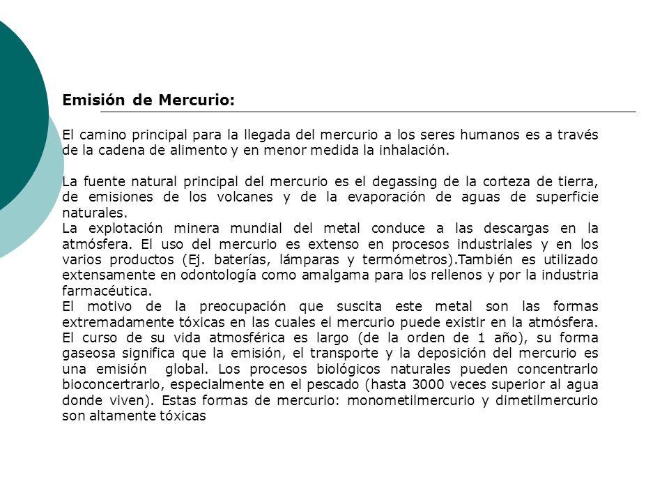 Emisión de Mercurio: