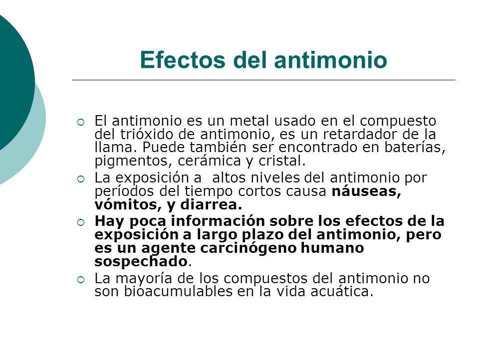 Efectos del antimonio