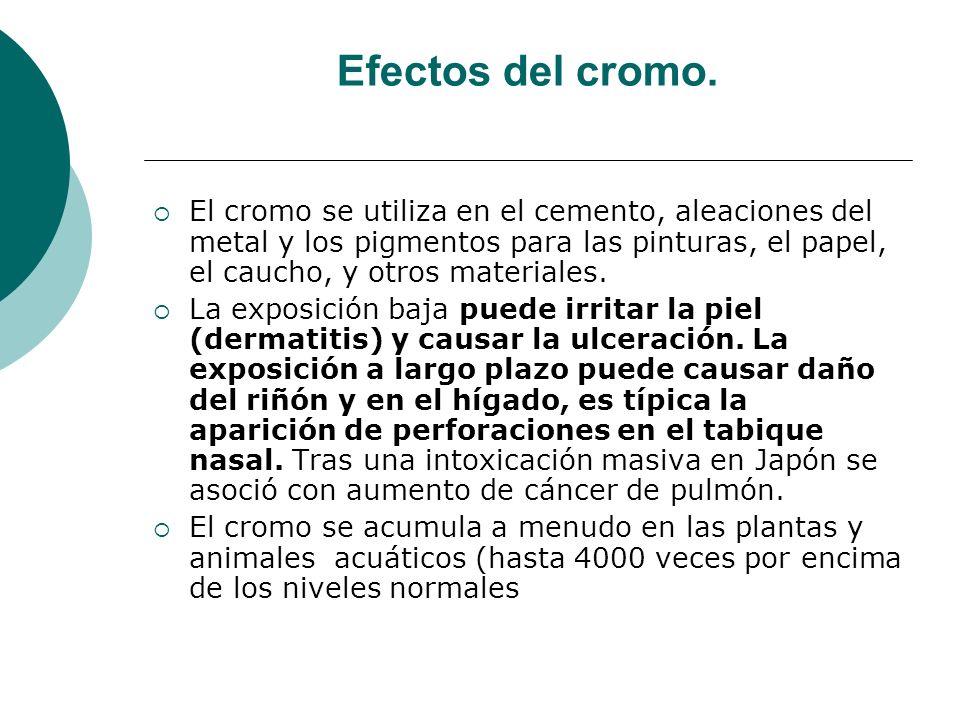 Efectos del cromo.
