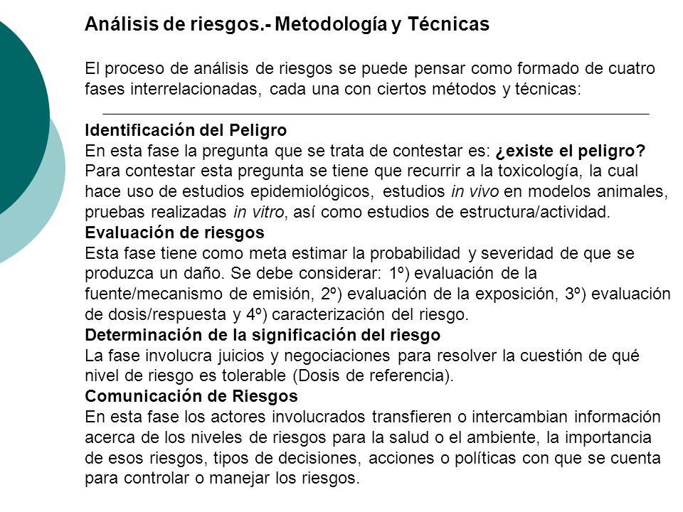 Análisis de riesgos.- Metodología y Técnicas