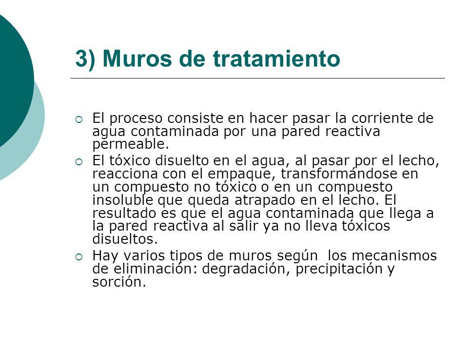 3) Muros de tratamientoEl proceso consiste en hacer pasar la corriente de agua contaminada por una pared reactiva permeable.