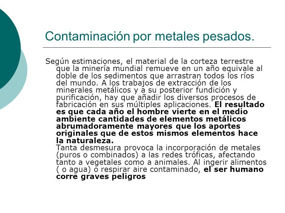 Contaminación por metales pesados.