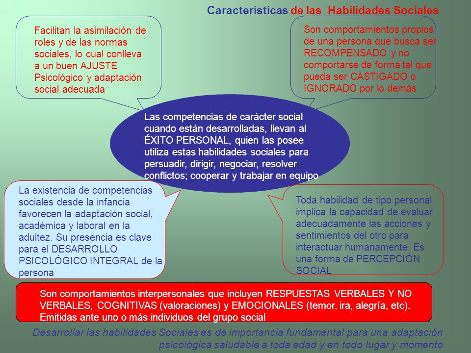 Características de las Habilidades Sociales