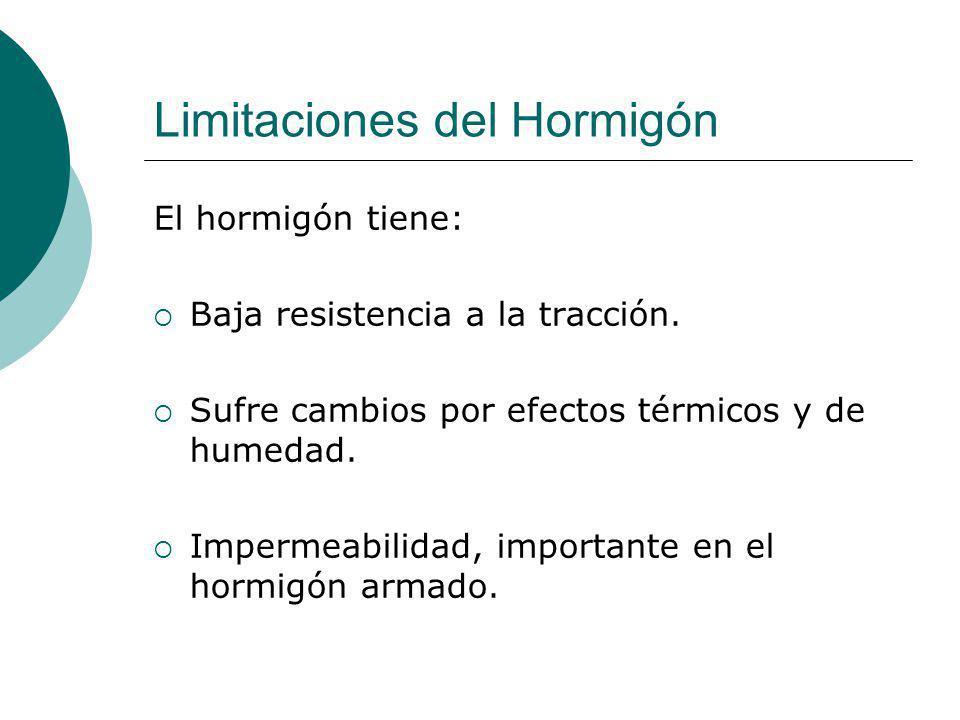 Limitaciones del Hormigón