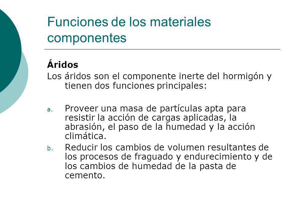 Funciones de los materiales componentes
