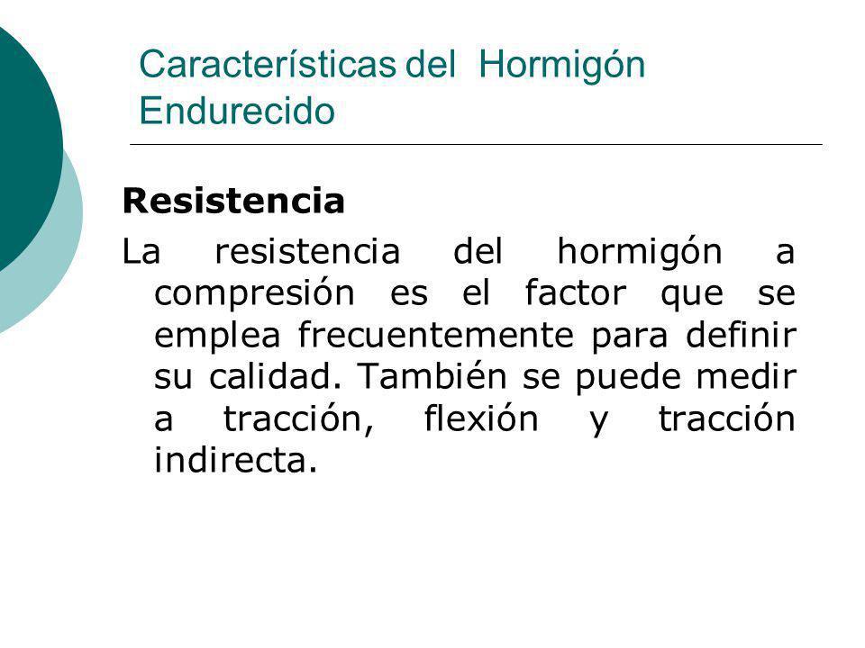 Características del Hormigón Endurecido