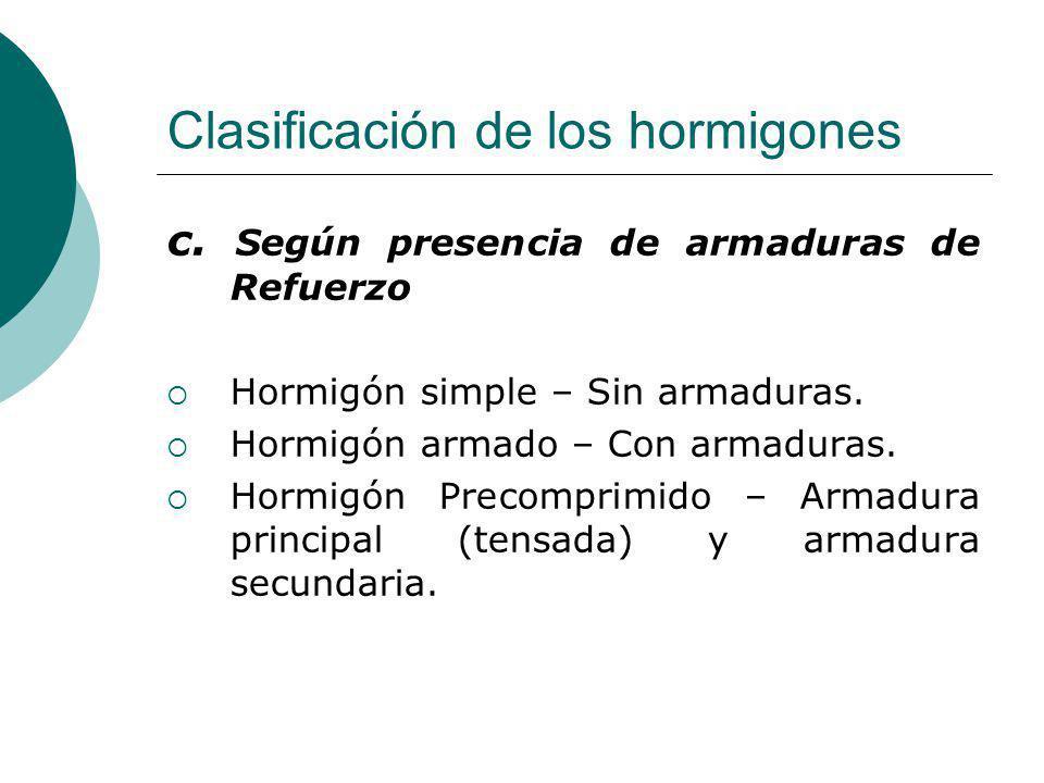 Clasificación de los hormigones