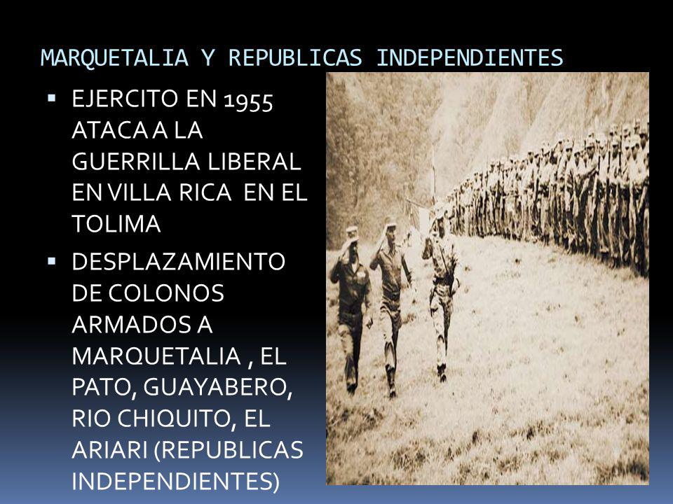 MARQUETALIA Y REPUBLICAS INDEPENDIENTES