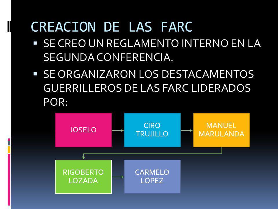 CREACION DE LAS FARC SE CREO UN REGLAMENTO INTERNO EN LA SEGUNDA CONFERENCIA.