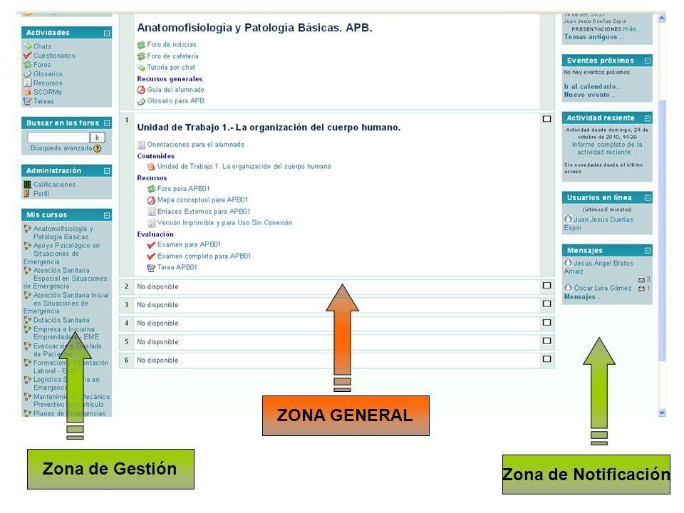 ZONA GENERAL Zona de Gestión Zona de Notificación