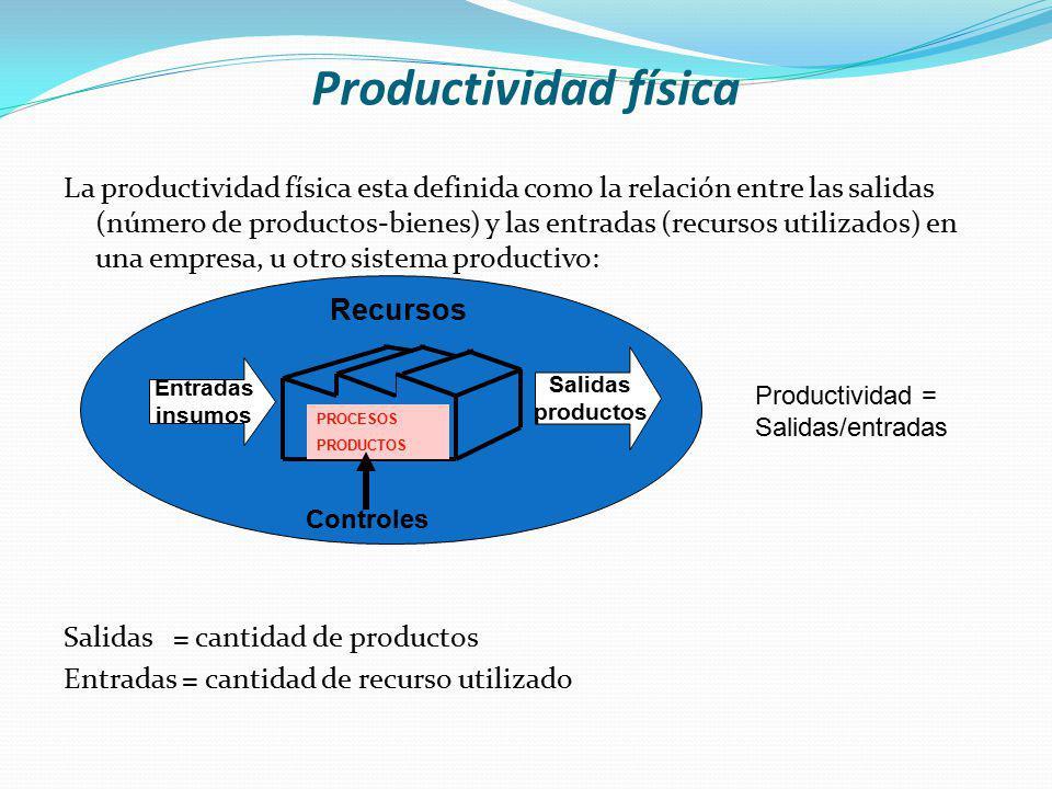 Productividad física